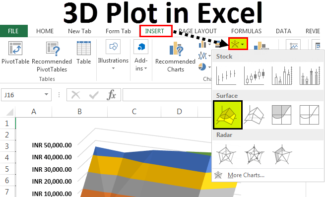 3D Plot in Excel | How to Create 3D Surface Plot (Chart) in