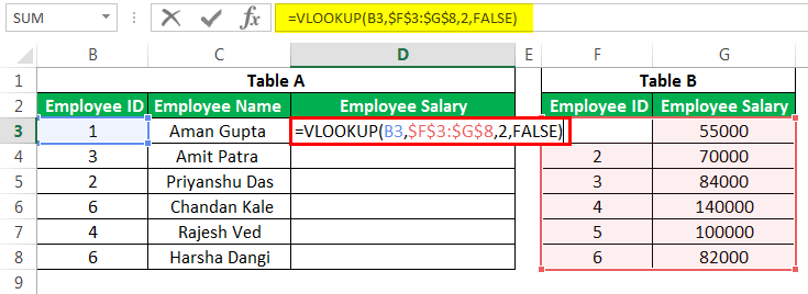 Advanced Vlookup Example 1-1