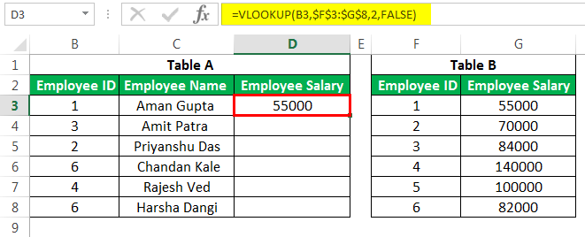 Advanced Vlookup Example 1-2