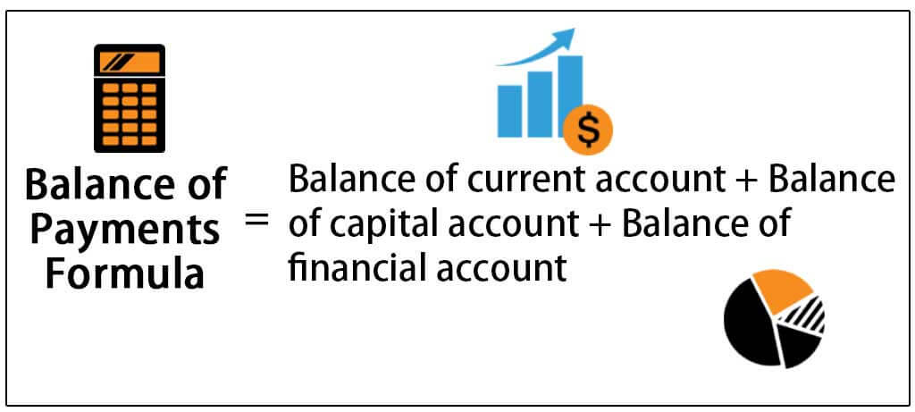 Balance Of Payments Formula Calculate Balance Of Payments