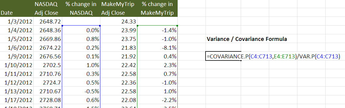 Beta-Calculation-using-Variance-Covariance