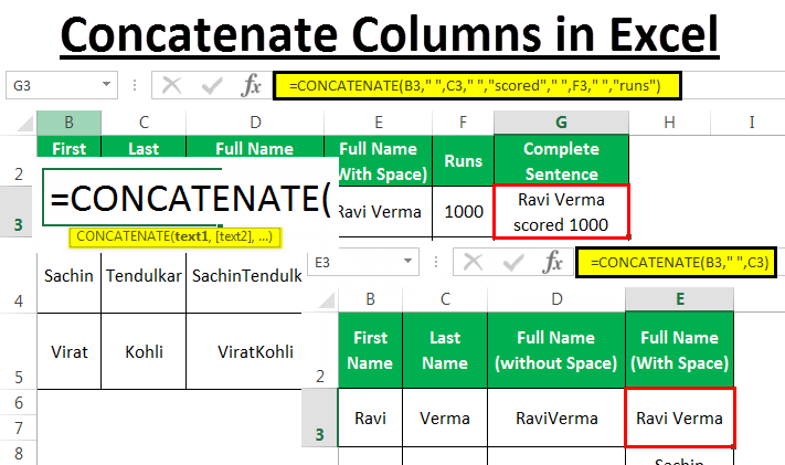 Concatenate Excel Columns | Step by Step Guide to Concatenate Column