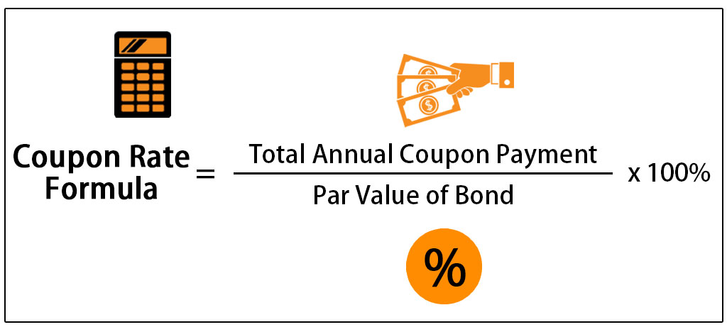 Coupon types