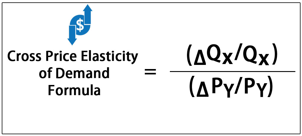 Cross Price Elasticity of Demand (Formula) | Calculations