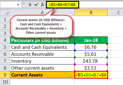 Current Assets example 2.2png