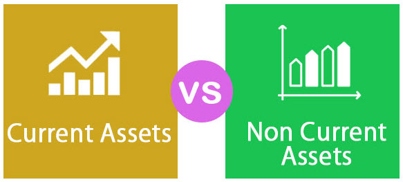 Current-Assets-vs-Non-Current-Assets
