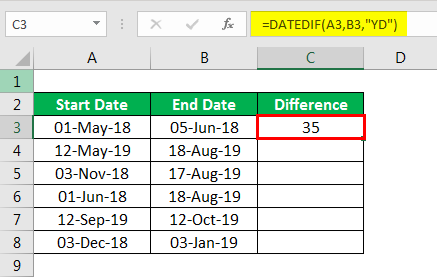 DATEDIF in excel example 2.3