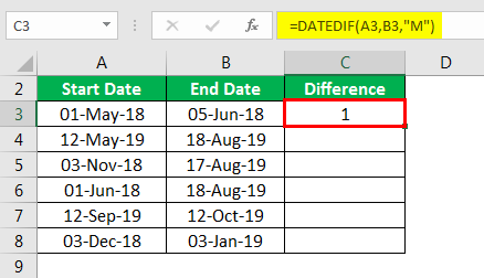 DATEDIF in excel example 3.3
