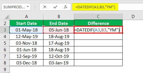 DATEDIF in Excel (Examples) | How to Use Excel DATEDIF Function?