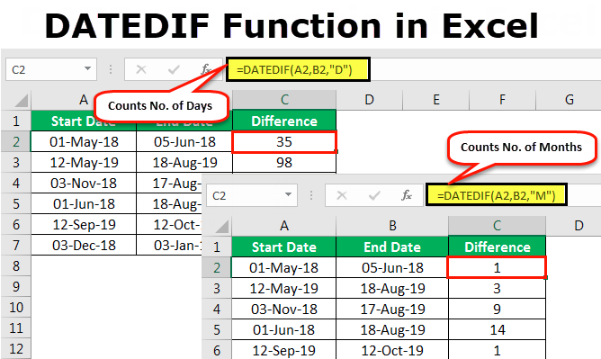 DATEIF Function in Excel