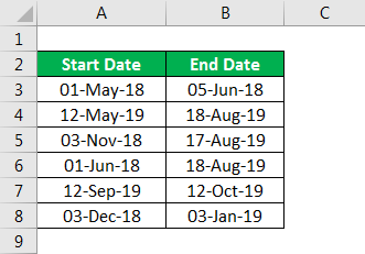DATEIF in excel example 1.1