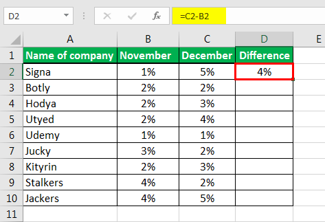 Difference in percentage example 1.2