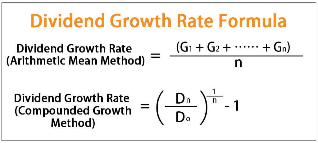 Dividend Growth Rate Formula