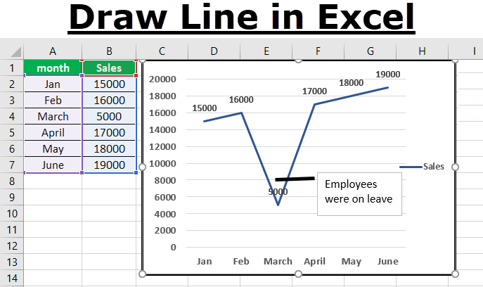 Draw Line in Excel