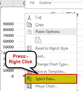 Excel Chart Wizard Step 7
