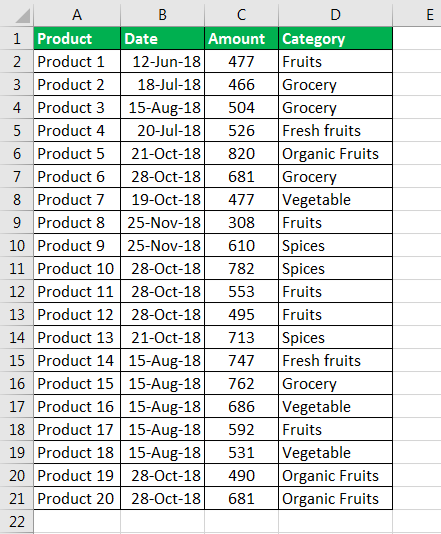 Excel Column Grouping example 1.1