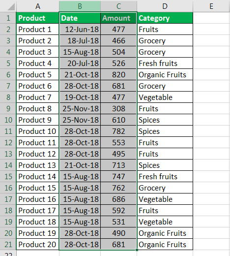 Excel Column Grouping example 2.1