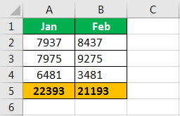 Excel Column to Numbers example 1.1
