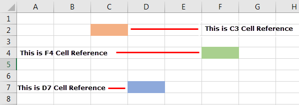 Excel Column to Numbers example 4.1