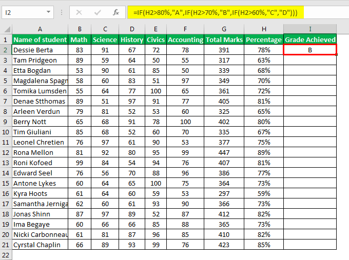 Excel Formula for Grade | How to Calculate Letter Grades in Excel?