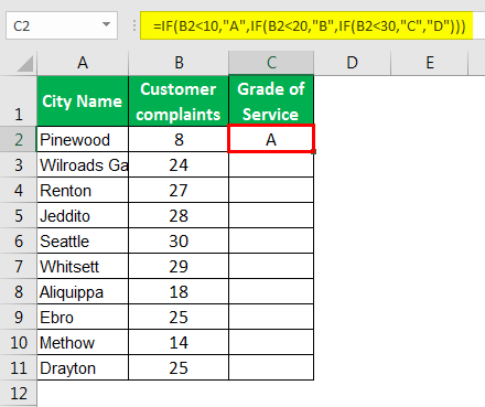 Excel Formula for Grade | How to Calculate Letter Grades in