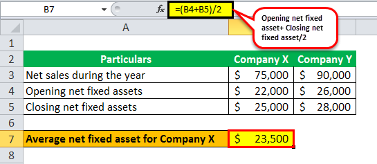 Fixed Asset Turnover Ratio ex 1-1