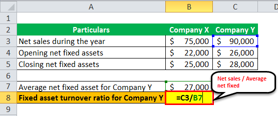 Fixed Asset Turnover Ratio ex 1-5