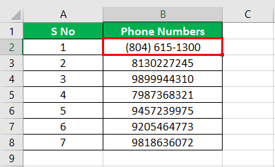 Format Phone Number Example 2-7
