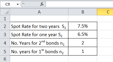 Forward Rate Formula eg1