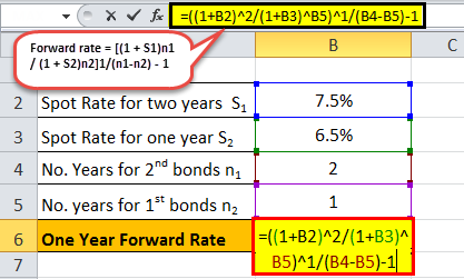 Forward Rate Formula eg1.2png
