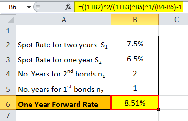 Forward Rate Formula eg1.3png
