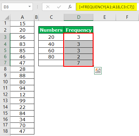 Frequency Example 2-4