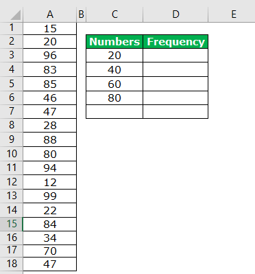 Frequency Example 2