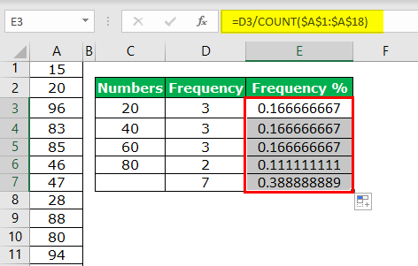 Frequency Example 3-2