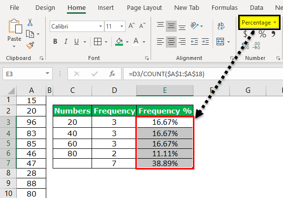 Frequency Formula in Excel   Step by Step Example to ...