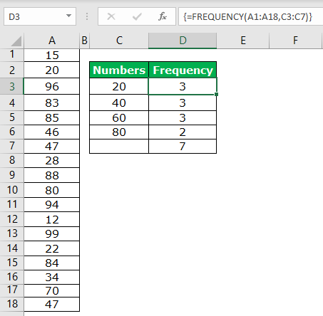 Frequency Example 3