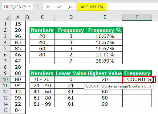 Frequency Example 4-1