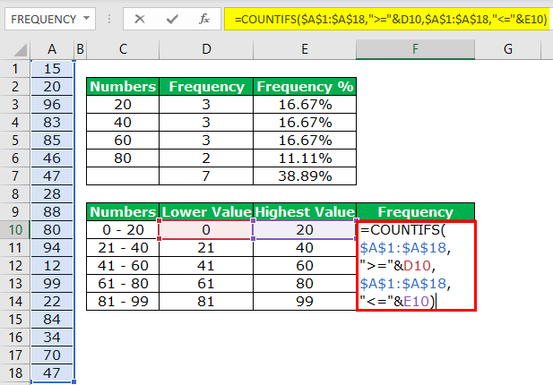 Frequency Formula Excel Example 4-5