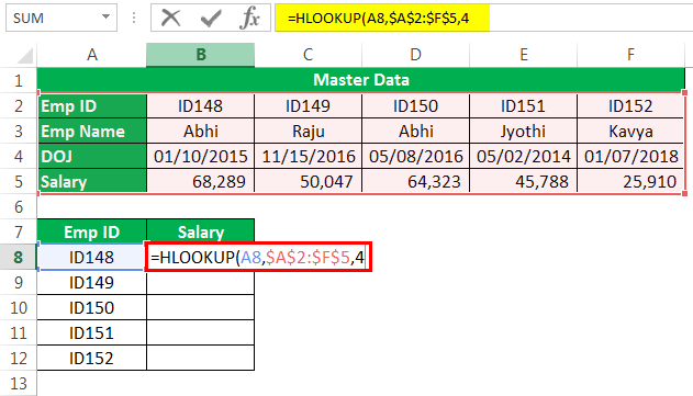 HLOOKUP Example 1-4