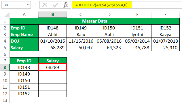 HLOOKUP Example 1-6