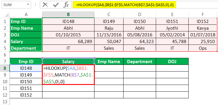 HLOOKUP Example 2-4