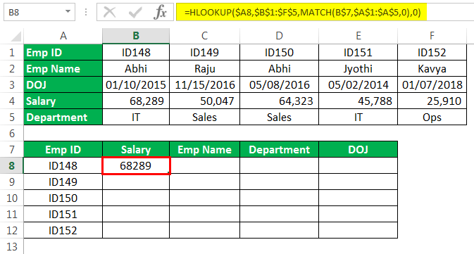 HLOOKUP Example 2-5