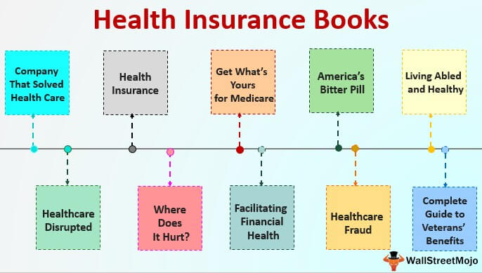 Health Insurance Books