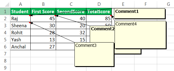 Insert Comment in Excel | How to Add, Edit, Copy & Delete Comments?