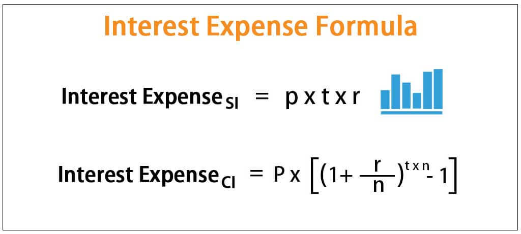 Interest Expense Formula