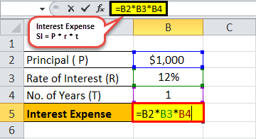 Interest Expense Example 1.1png