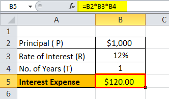 Interest Expense Formula Example 1.2png