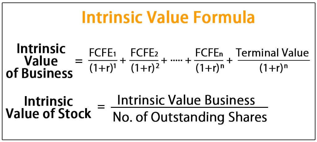Fair Market Value Calculator >> Intrinsic Value Formula Example How To Calculate