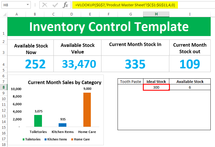 Inventory template Example 1-17