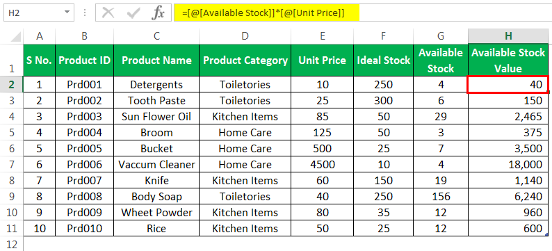 Inventory Template In Excel Step By Step Guide Free Download